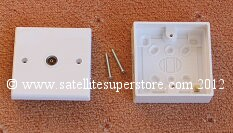 UHF outlet plate