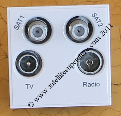 Triax TV, radio, return, phone and twin satellite outlet double plate